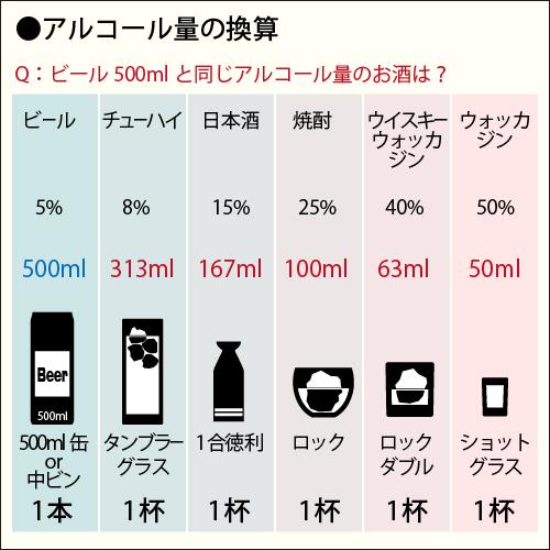 http://futsuka-yoi.com/wp-content/uploads/alcoholysis_09.jpg