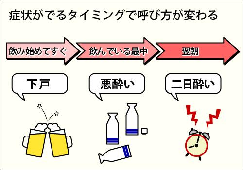 timing_01-01